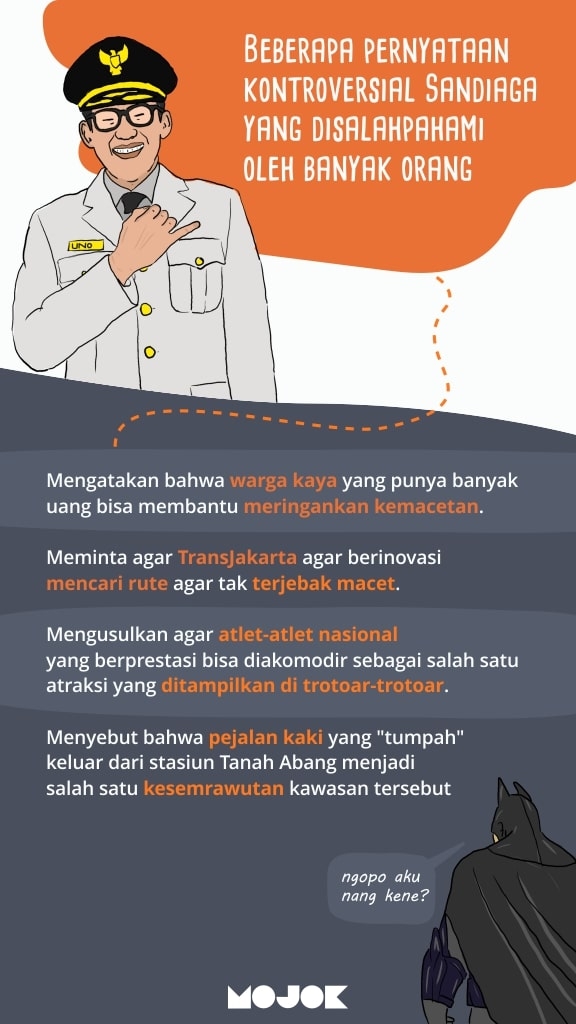 Infografik sandiaga