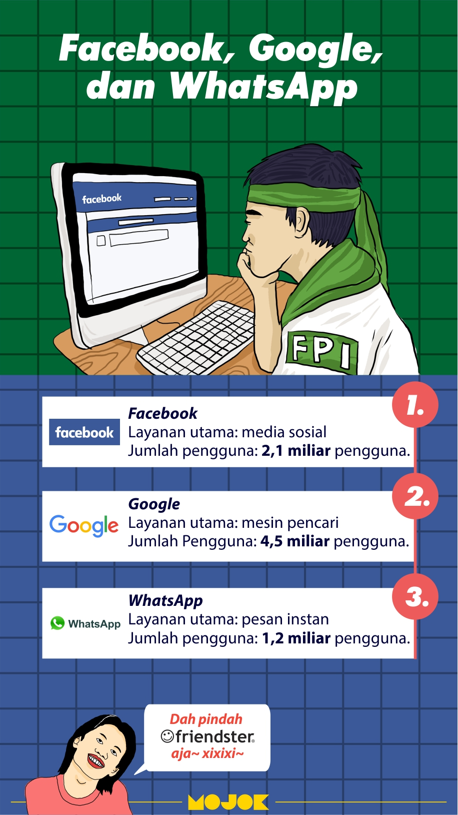 pengganti facebook