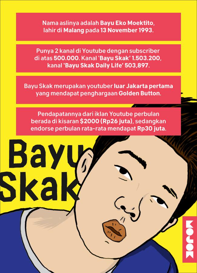 Infografik-Nafkah-Bayu-Skak-MOJOK.CO