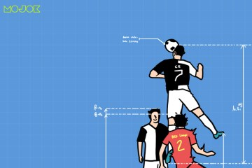 Ronaldo juventus serie a liga italia FFP pandemi corona MOJOK.CO