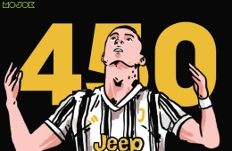 Cristiano Ronaldo, 450 Gol, dan Senyum Manis untuk Juventus MOJOK.CO