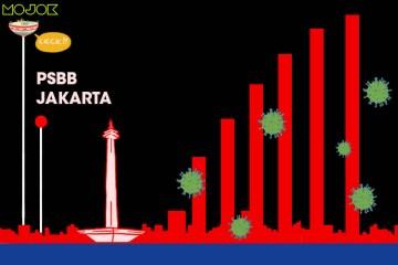 PSBB Jakarta, Rem Darurat Kadung Jebol, dan Pemerintah yang Sok Tahu MOJOK.CO