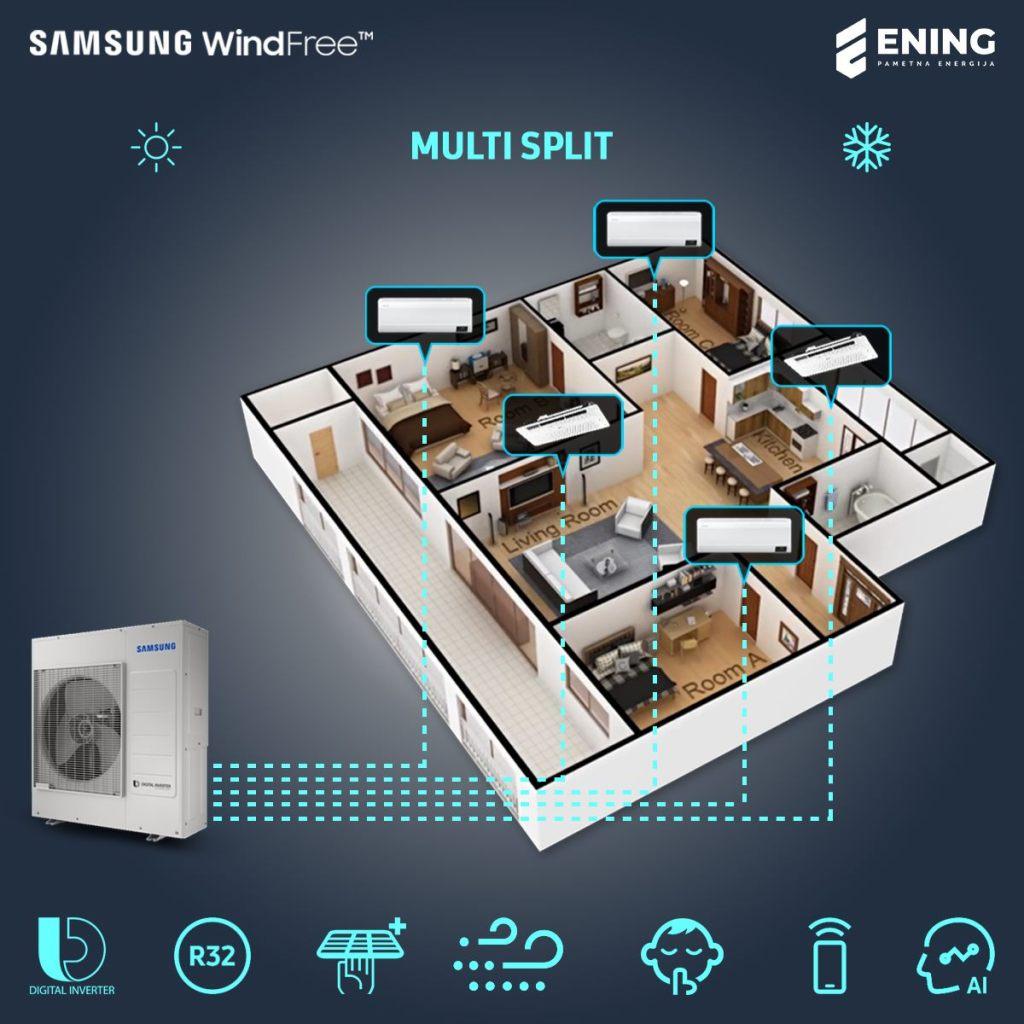 Multi split Wind Free Samsung