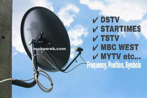 Dstv, MYTV Satellite dish position, frequency