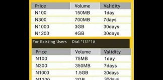 Double data from MTN