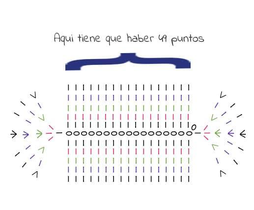 Gráfico base de bolso a crochet