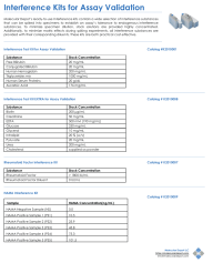 Interference Testing Brochure