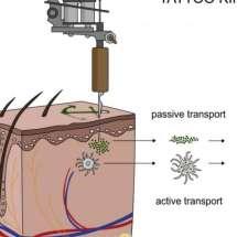 Dövmelerden gelen nanoparçacıklar vücudunuzda dolaşıyor.