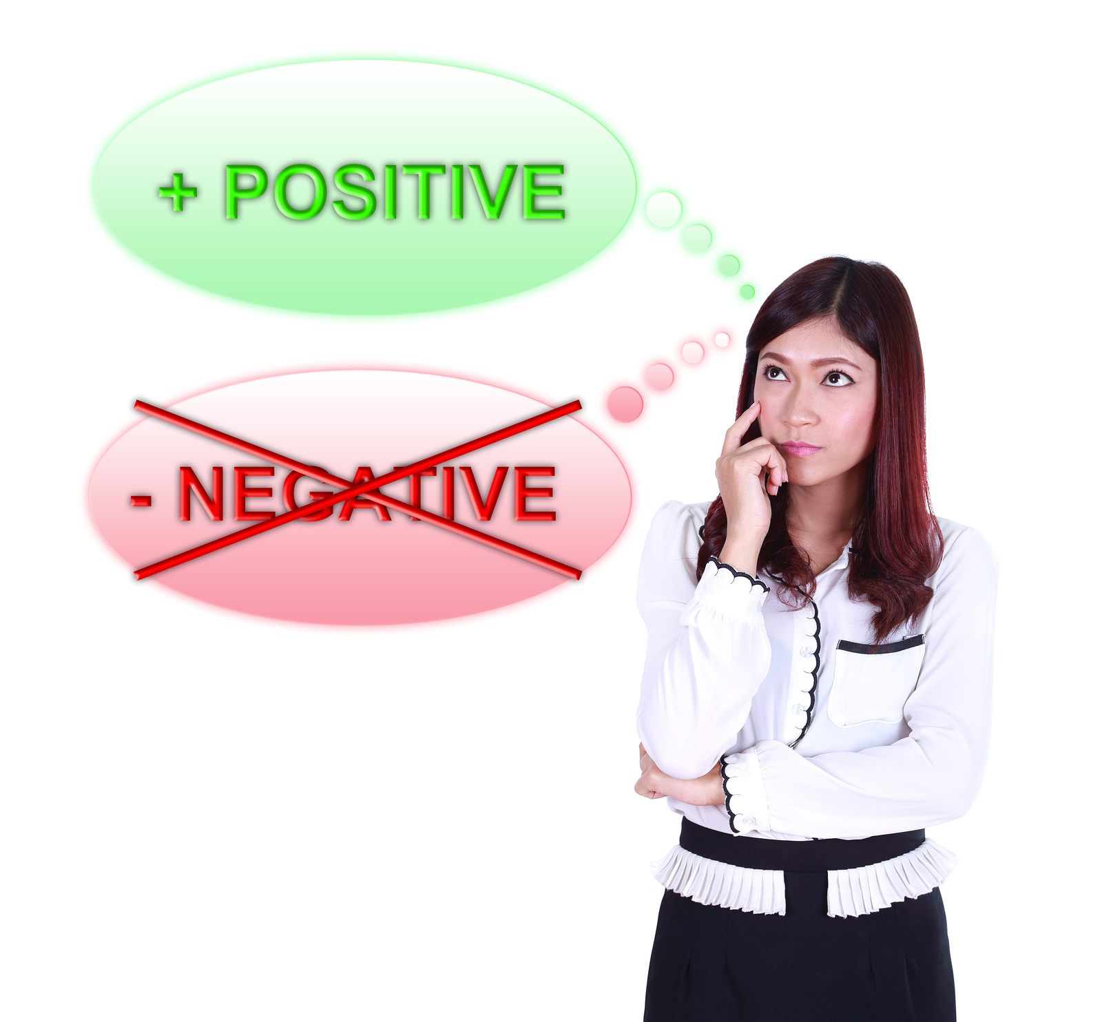 The Ultimate Guide To Positive Thinking Top 50 Posts