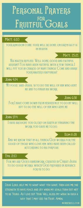 Personal Prayers for Fruitful Goal Setting