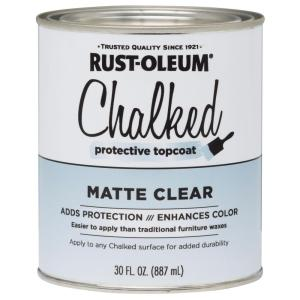 Chalk paint top coat mom can do anything product recommendation