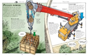 pulley power