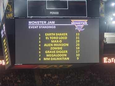 monster jam 7