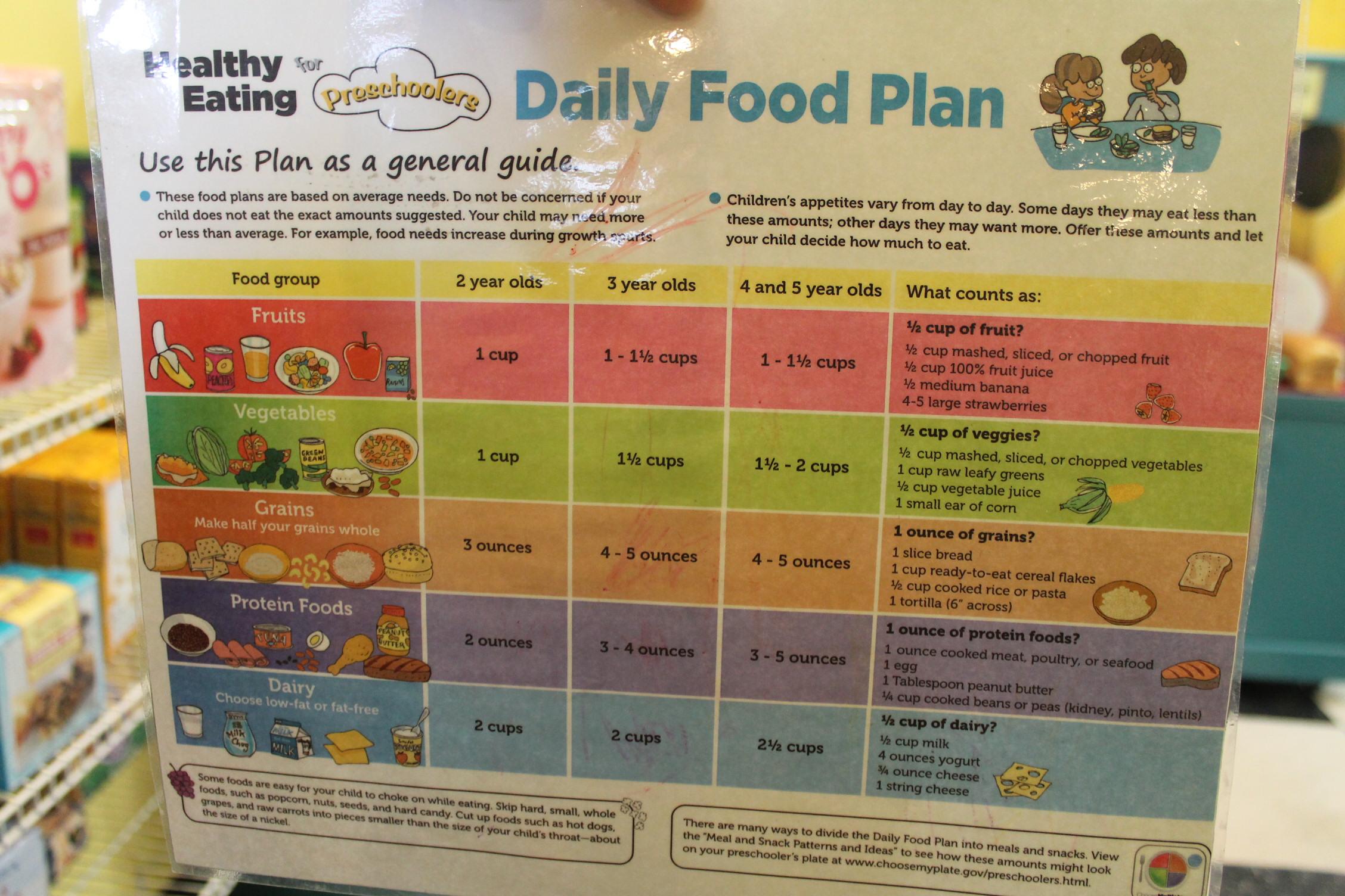 Healthy Eating For Preschoolers