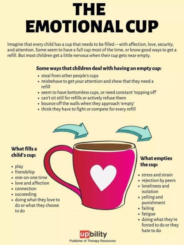How to fill your child's emotional cup, what empties the cup, and ways children deal with an empty cup.
