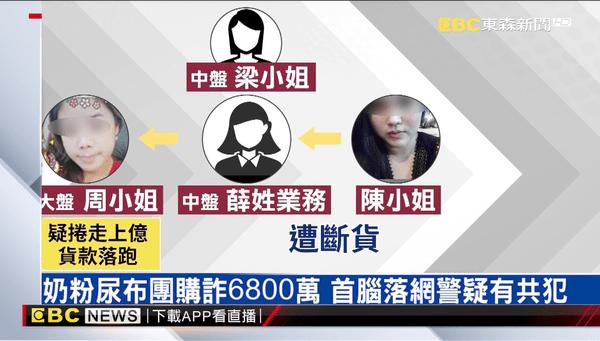 媽媽團購社團 女騙子開團詐6800萬