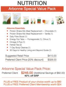 Arbonne 30-day clean eating challenge discount