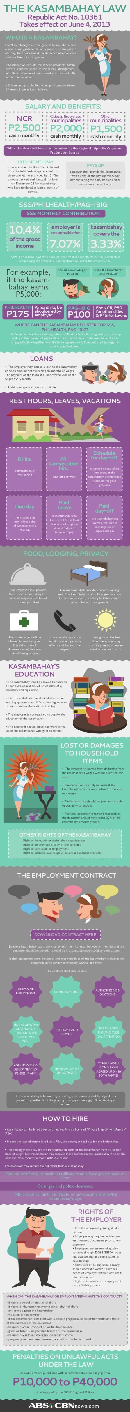 Kasambahay Infographic