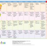 On Child Development: Red Flags to watch out for