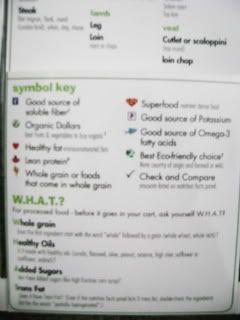 supermarket smarty symbol key