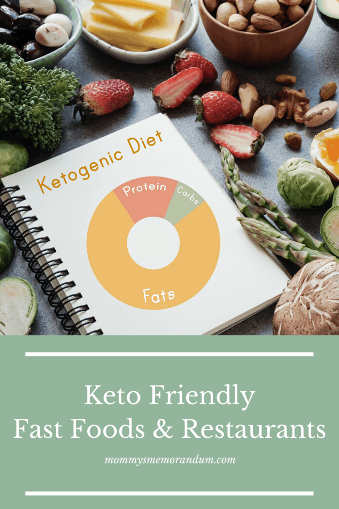 With a bit of researching and customization, you can enjoy a nice keto-friendly meal when you find yourself at a fast-food place.