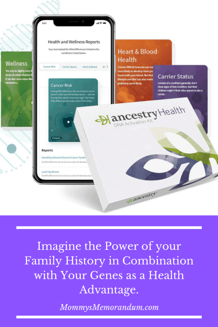 Imagine the power of your family history in combination with your genes as a health advantage.--that's AncestryHealth