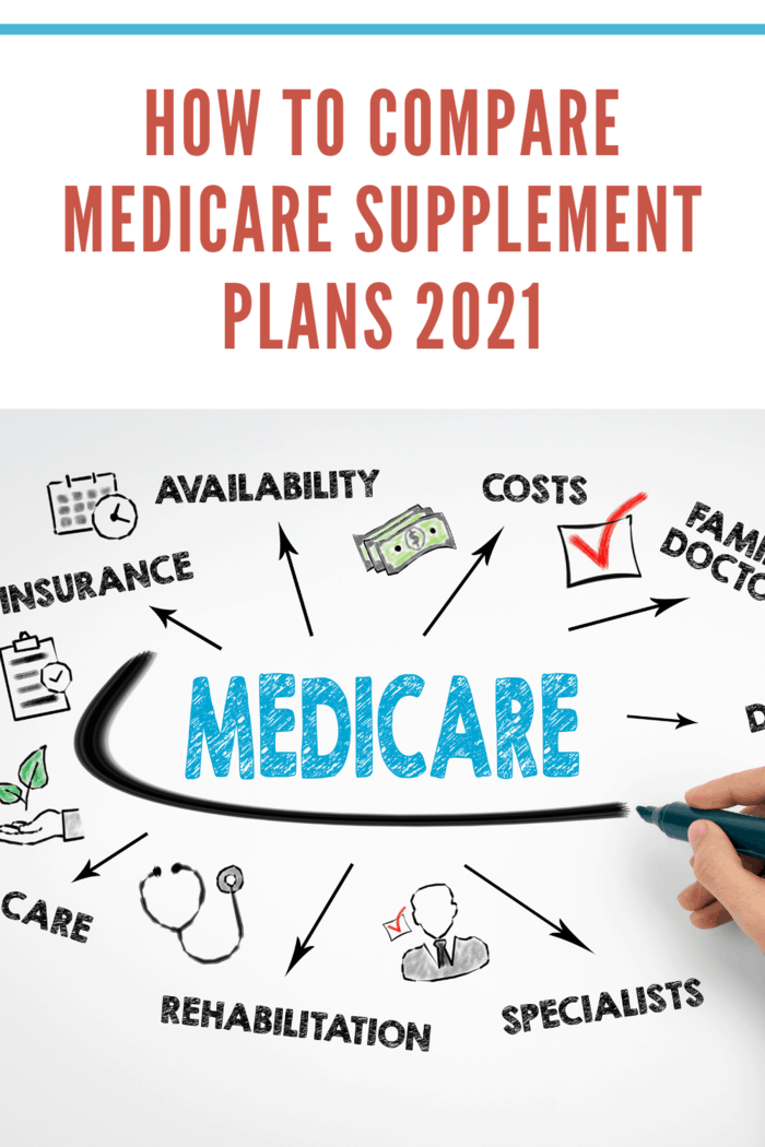 Best Medigap Plans 2021 How To Compare Medicare Supplement Plans 2021 • Mommy's Memo