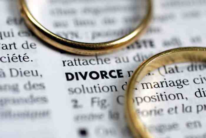 gold wedding rings on top of dictionary entry for divorce
