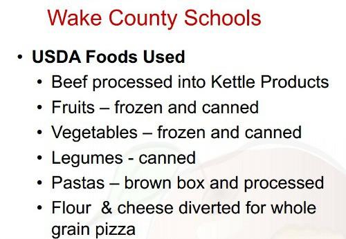 wake county schools USDA Foods