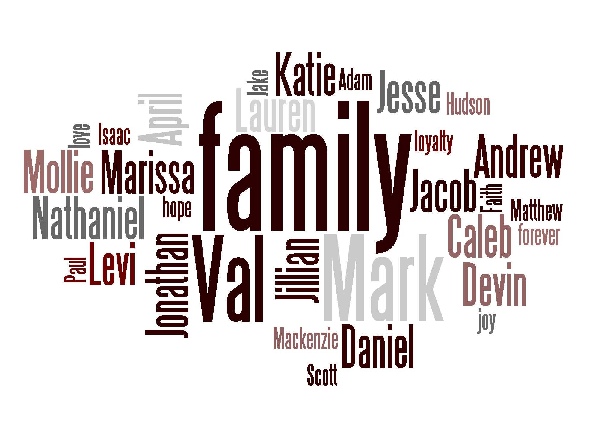 Wordle family