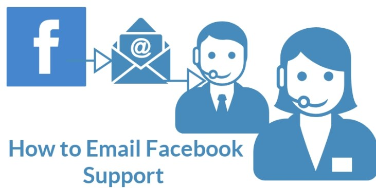 How to Email Facebook Support