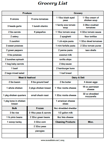 A Month Of Meals On A Budget 31 Days Of Dinners For 180