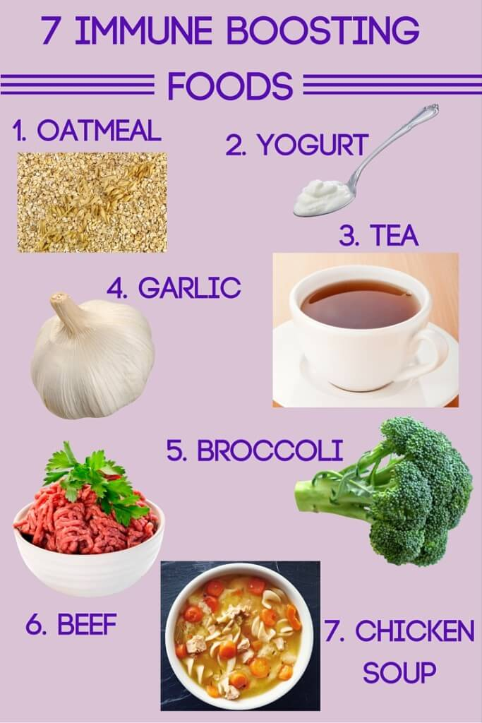 Best Foods To Improve Your Immune System