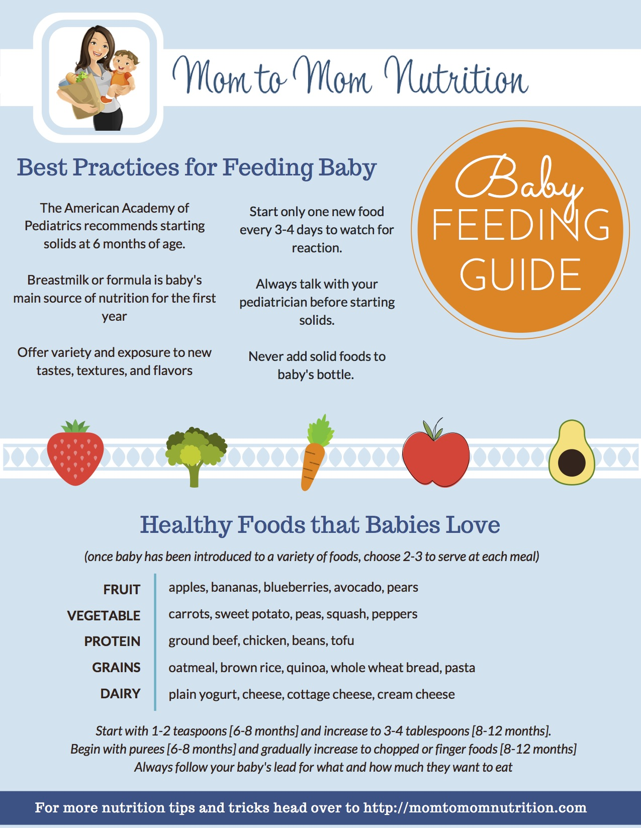 the complete guide to starting solids mom to mom nutrition rh momtomomnutrition com guide to feeding baby milk guide to feeding baby solid foods
