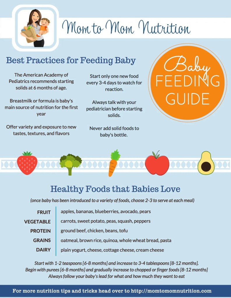 Complete Baby Feeding Guide