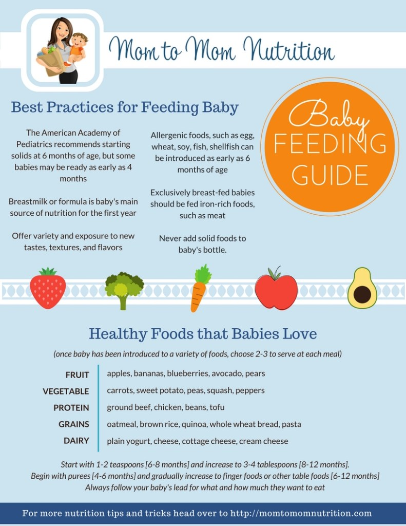 Ready to start solid foods with your baby? Get the details as to what and how much baby should be eating with this comprehensive guide to starting solids!
