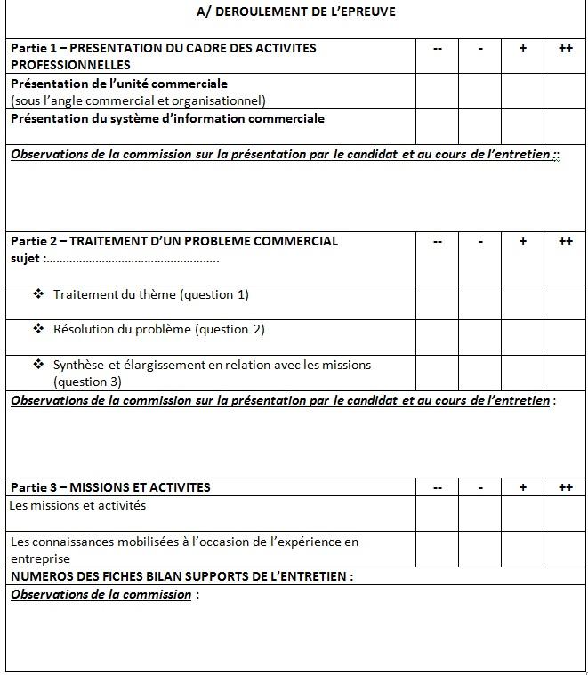 Acrc Analyse Et Conduite De La Relation Commerciale