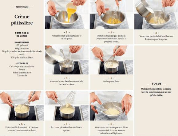 guide culinaire ferrandi