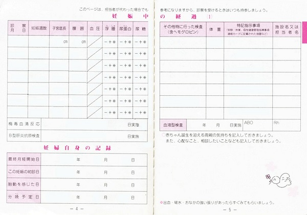 母子手帳の使い方