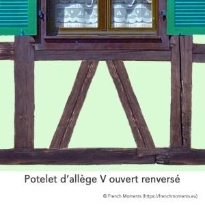 Allège d'une fenêtre. Potelet V ouvert renversé, maison alsacienne © French Moments