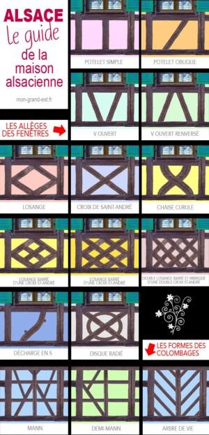 Les motifs de la maison alsacienne © French Moments
