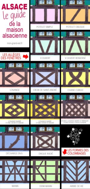 Les motifs de la maison alsacienne © French Moments