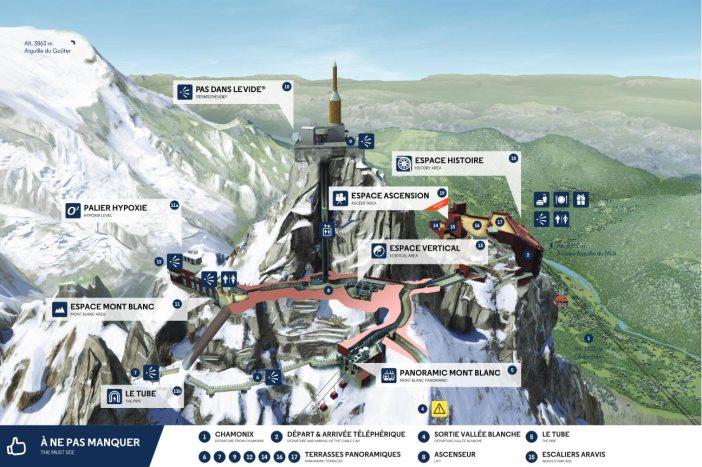 Plan de l'Aiguille du Midi (saison été)