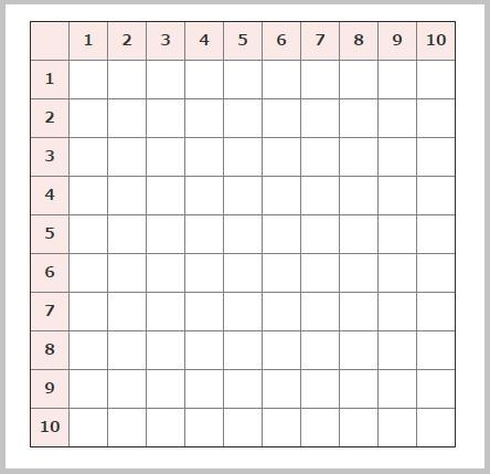 要素(マス目の表)
