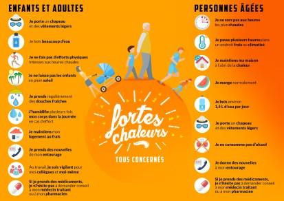 Monaco: Consigli e Raccomandazioni contro il Forte Calore (il comunicato)