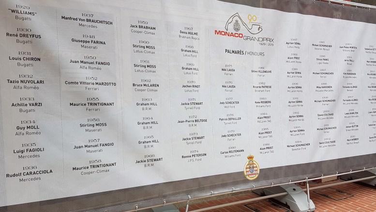 1929-2019: nel 90° Anniversario del GP Monaco Celebra Tutti i Vincitori