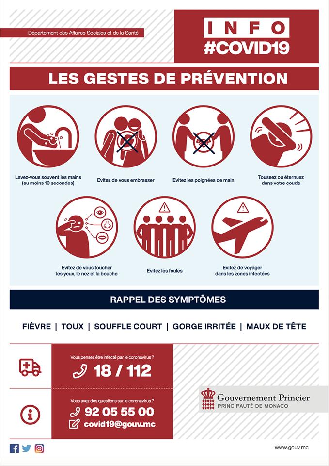 Coronavirus Governo Di Monaco