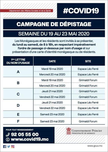 Coronavirus: Al Via i Test Sierologici nel Principato di Monaco a Tutta la Popolazione e ai Lavoratori