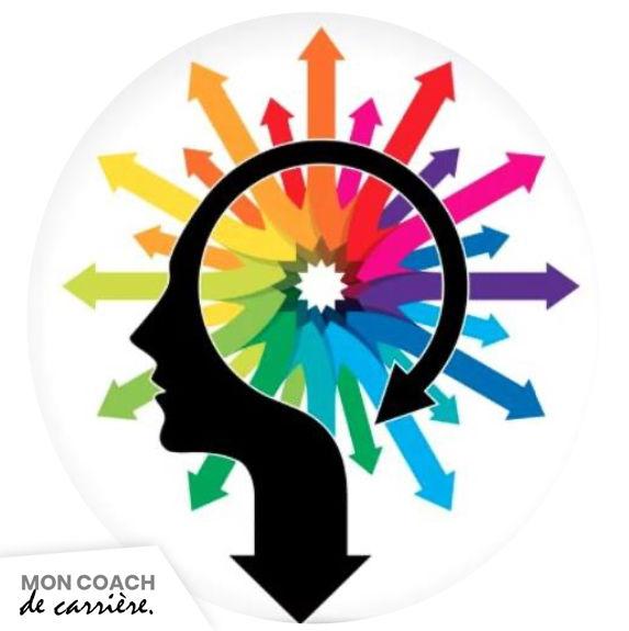 Développez votre intelligence émotionnelle