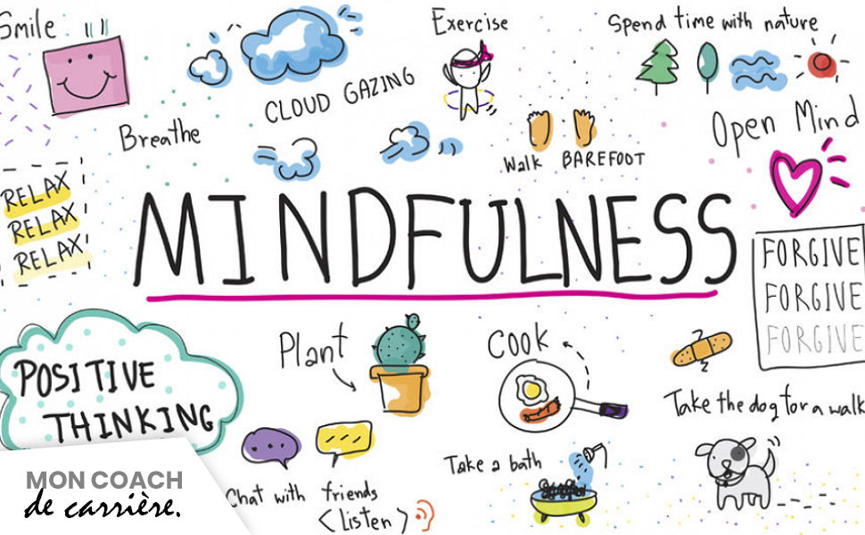Le mindfulness
